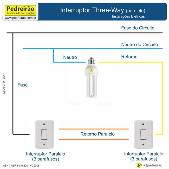 Excepcional Interruptores: Simples, Duplo e Three-way, Passo a Passo! - Pedreirão UO16