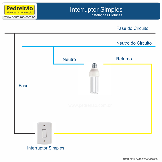 Fabuloso Interruptores: Simples, Duplo e Three-way, Passo a Passo! - Pedreirão VR53