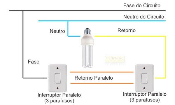 Extremamente Interruptores: Simples, Duplo e Three-way, Passo a Passo! - Pedreirão NZ57
