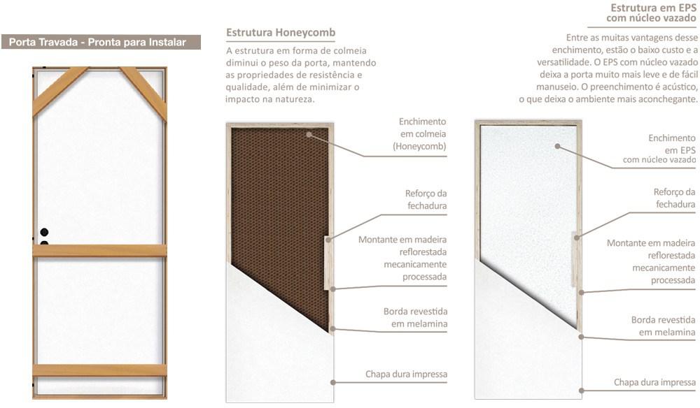 porta pronta pedreiao instalacao kit