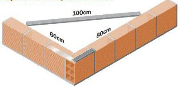 alinhamento-prumo-nivel-alvenaria-pedreiro-construcao-obra-pedreirao